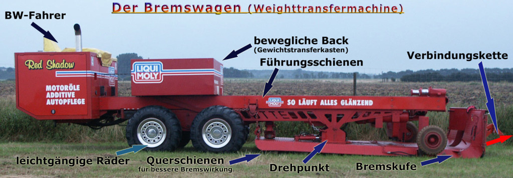 Der-Bremswagen-high
