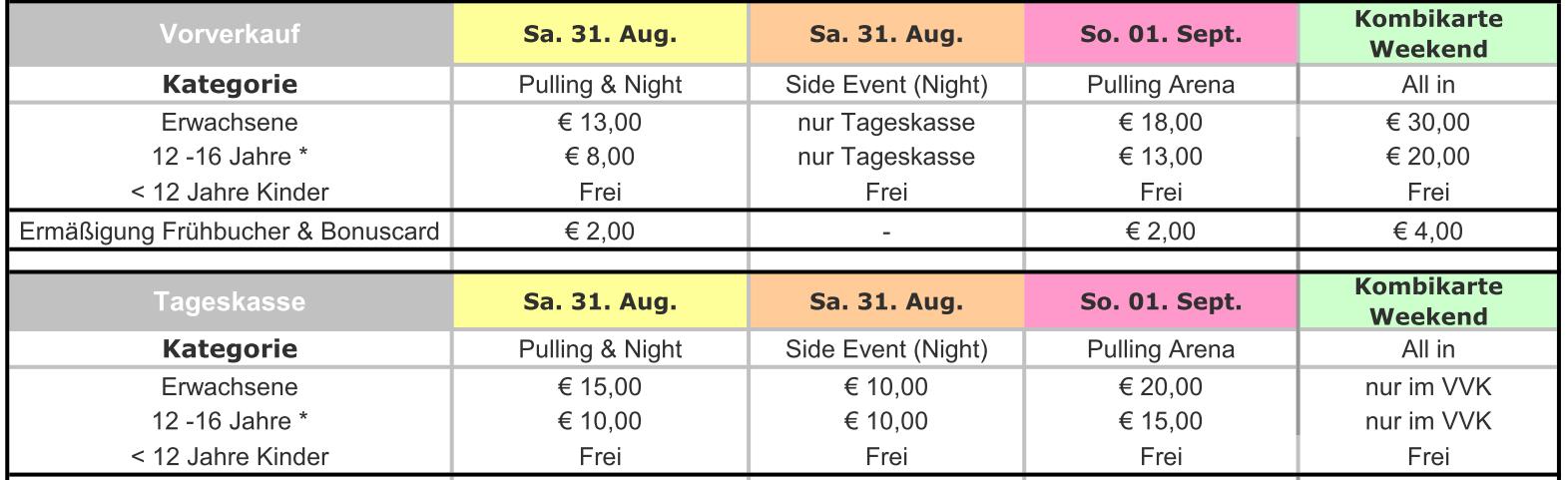 Eintrittspreise_VVK_Tageskarte